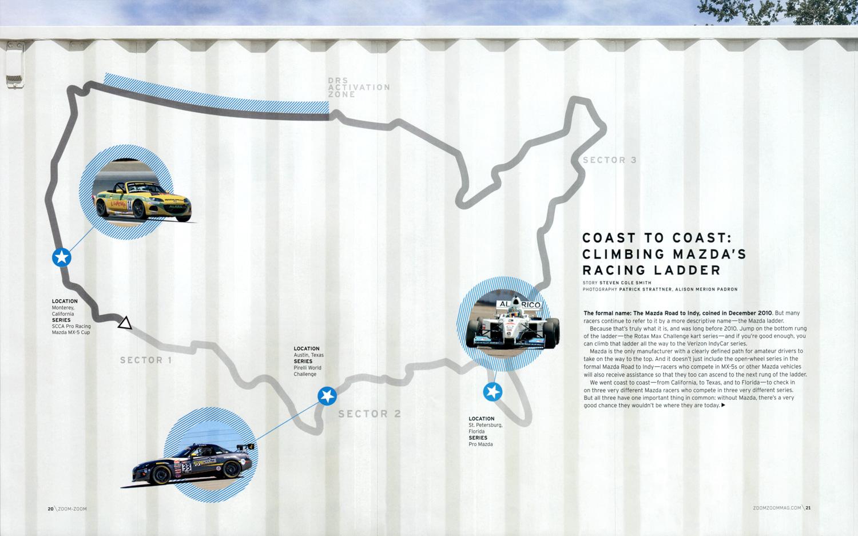 COAST TO COAST: CLIMBING MAZDA'S RACING LADDER / MAZDA | REDWOOD